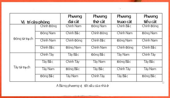 bang-phuong-vi-xau-tot-nha-o